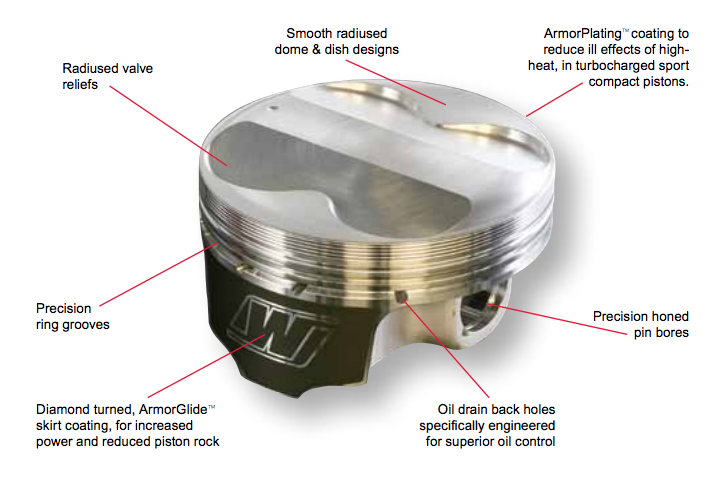 Wiseco Piston Features
